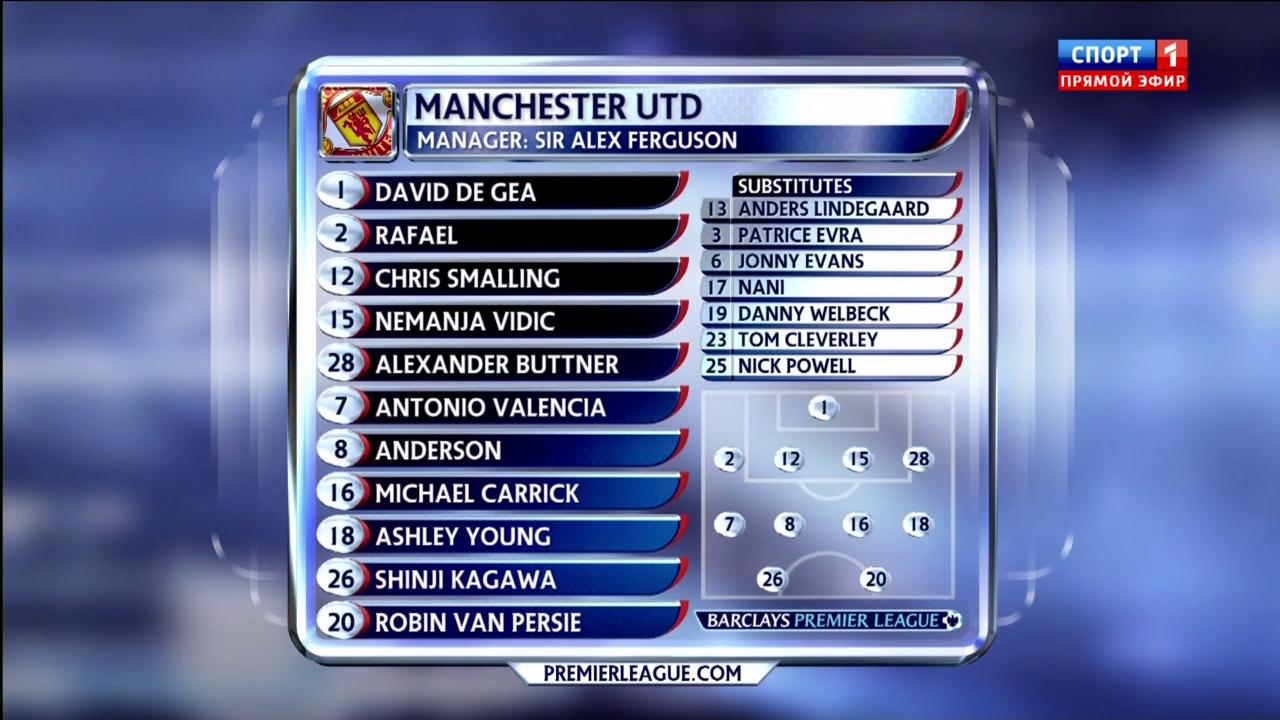 EPL - Sunderland v Manchester United | Highlights, Full Match |