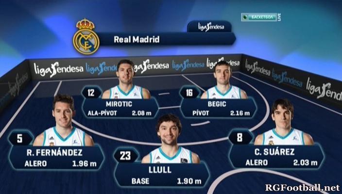 Ronaldo, benzema, but no bale real madrid face major wallpaper