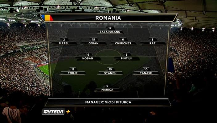 тренер сборной россиии по футболу