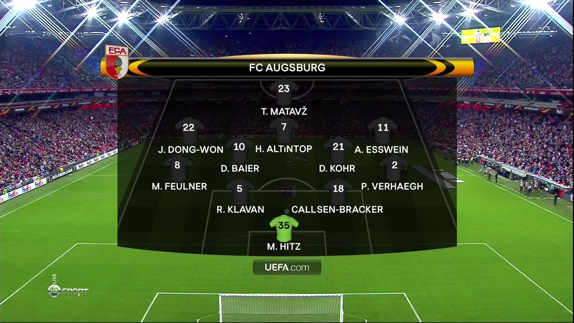 Футбол германия турнирная таблица