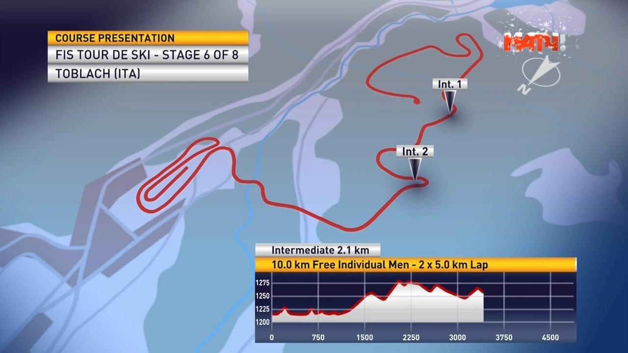Тур де Ски 2018. Расписание, результаты, общий зачет
