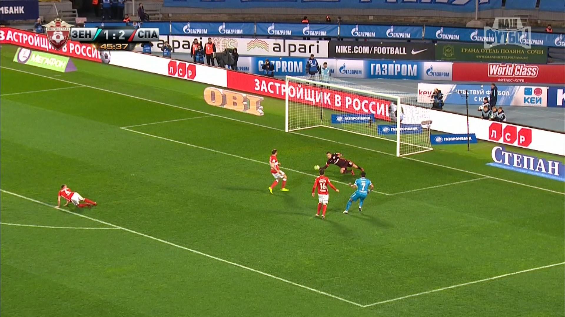 (проценты) чемпионат россии по футболу видео створки ворот