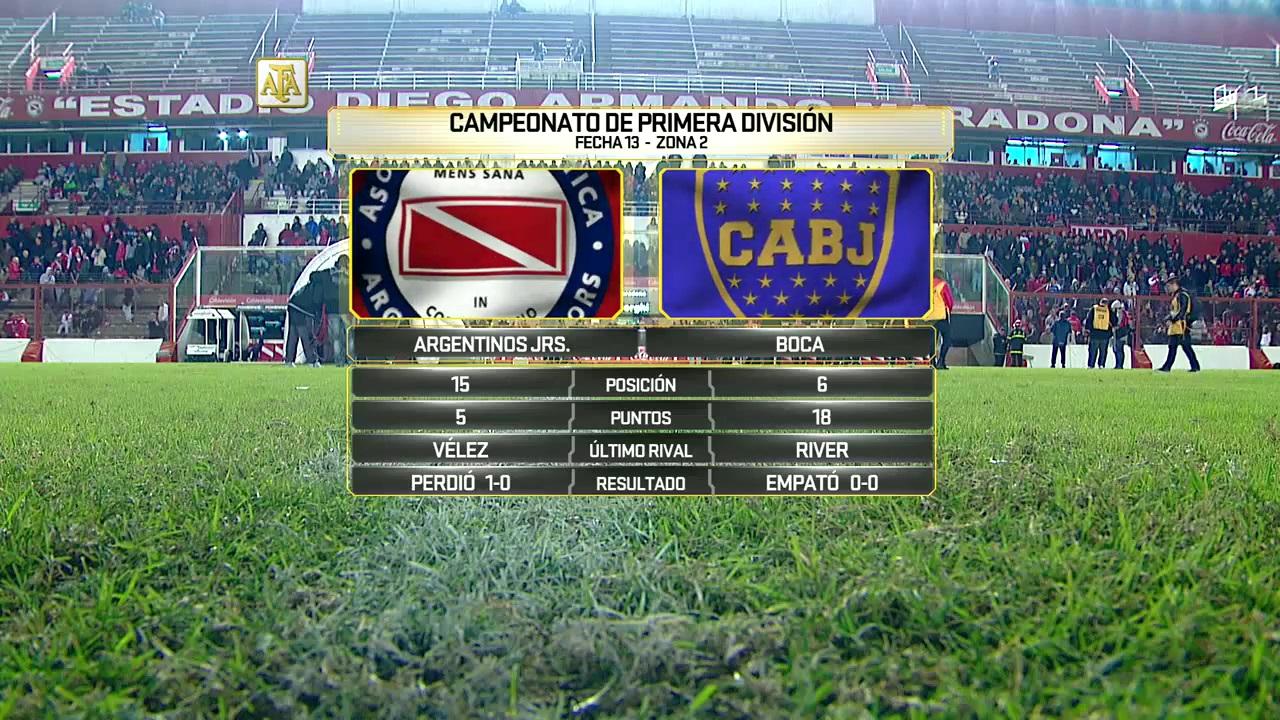 аргентини чемпіонат