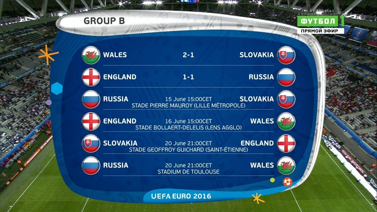 Чемпионат Европы 2016. Группа B. 2-й тур. Россия – Словакия | HDTVRip 720 | 50fps