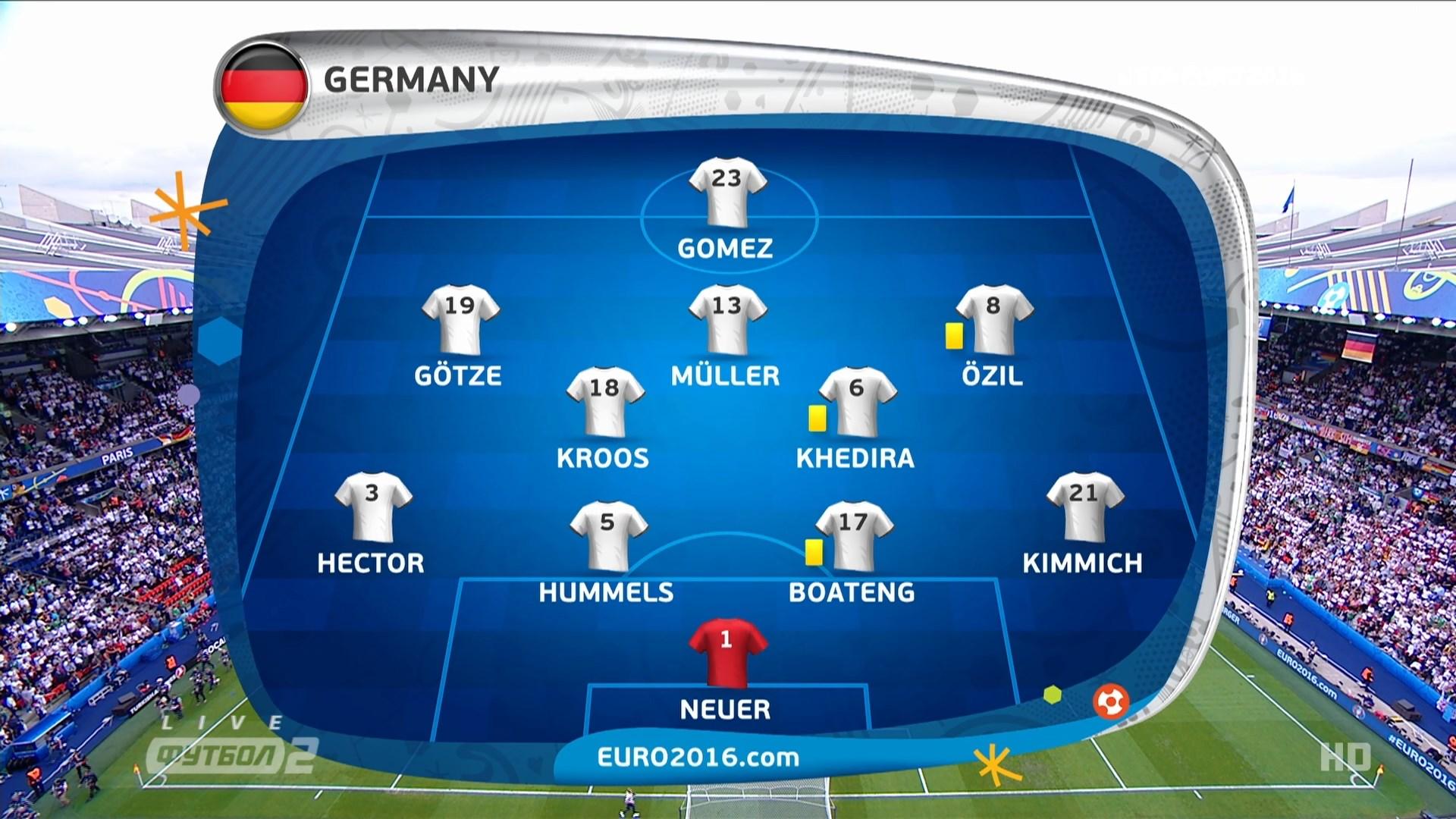 обзор матчей на евро 2016 за 19 июня вариант, можно