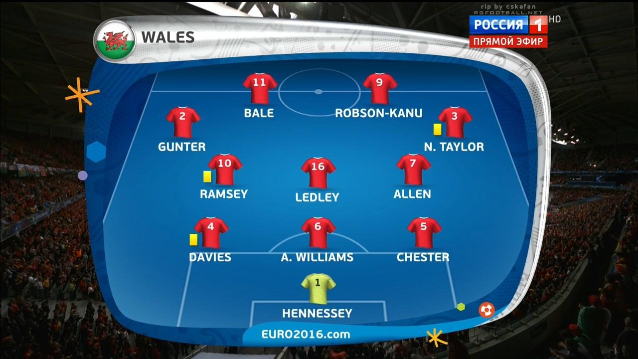 Футбол. Чемпионат Европы 2016 (1/4 финала) Уэльс - Бельгия (2016) HDTVRip 720p | 50 fps