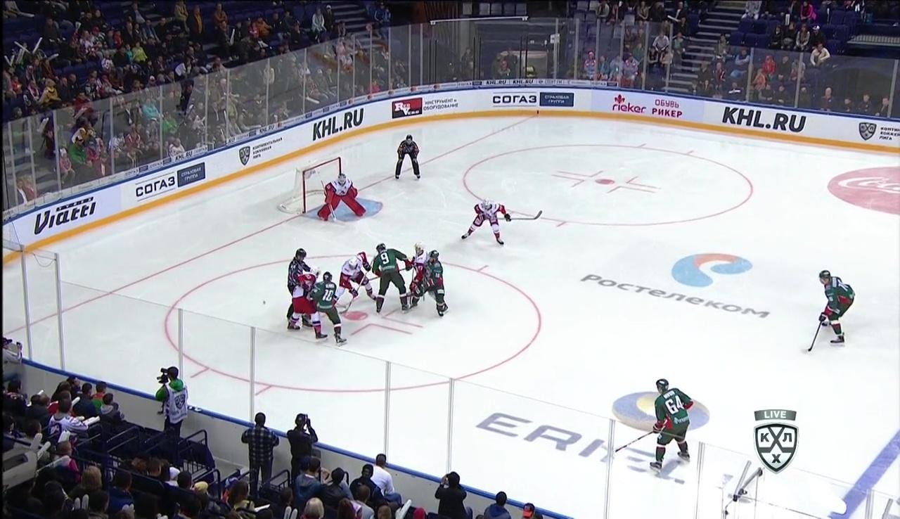 Хоккей локомотив ак барс