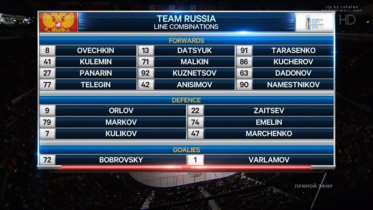 Хоккей. Кубок Мира 2016 (Группа В. 2 тур) Россия - Северная Америка U23 (2016) HDTVRip 720p