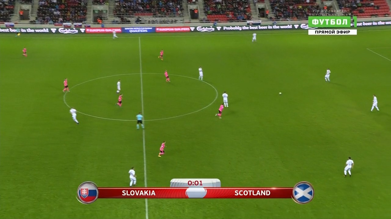 футбольные таблицы шотландии