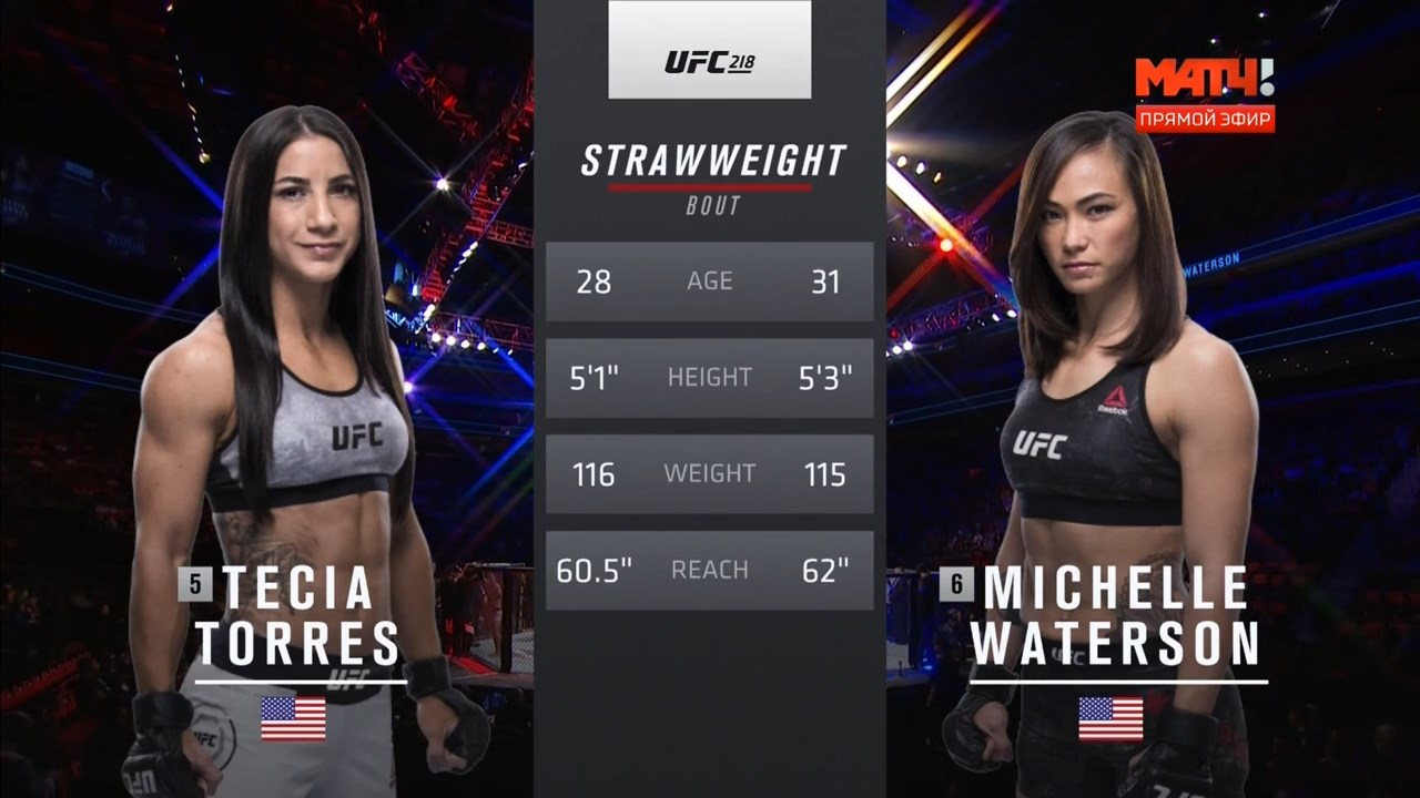 Смешанные единоборства. UFC 218: Holloway vs. Aldo 2 + Main Card (2017) HDTVRip 720p