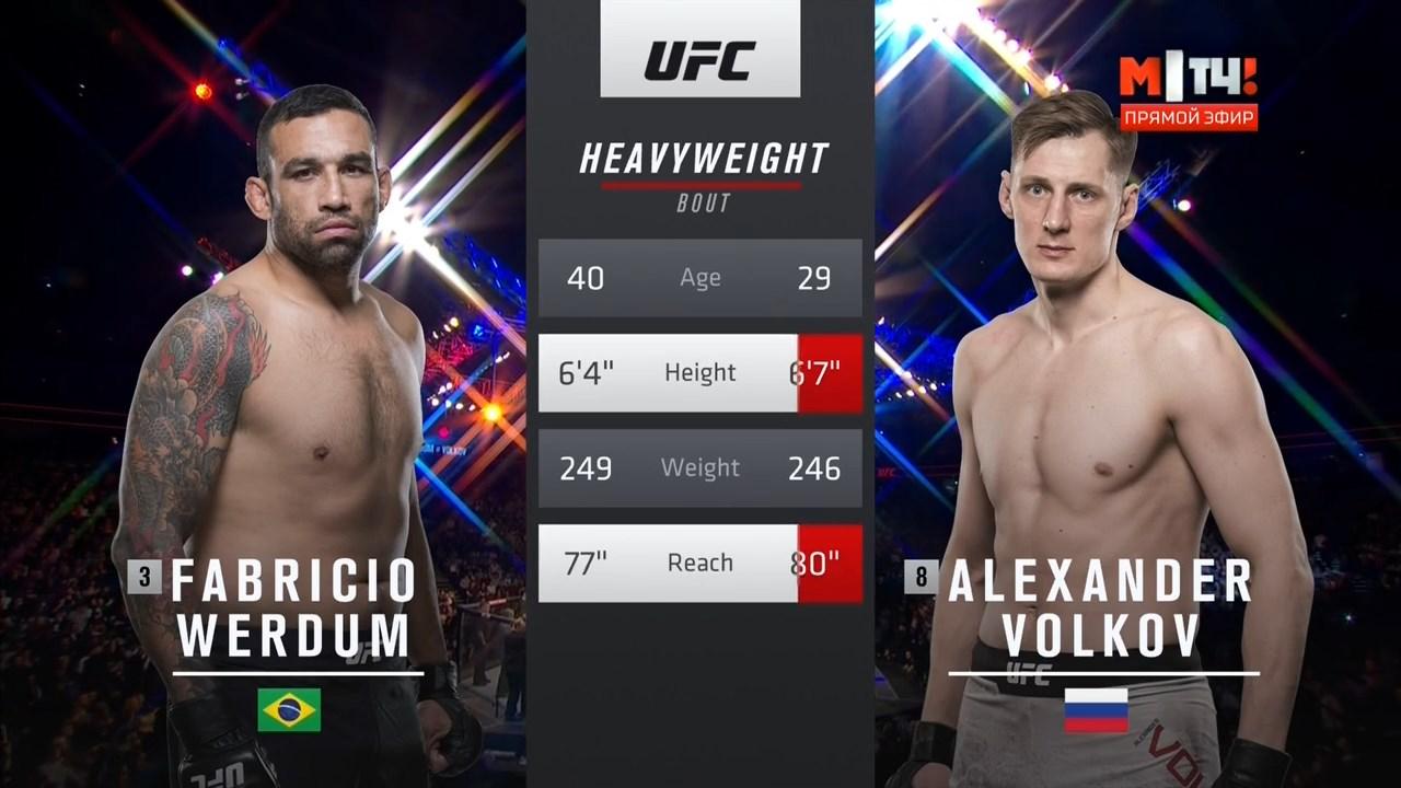 Смешанные единоборства. UFC Fight Night 127: Werdum vs. Volkov + Main Card (2018) HDTVRip 720p